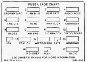 97 Camaro Fuse Box Diagram