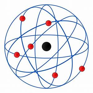 Here U0026 39 S Rutherford U0026 39 S Atomic Theory  But I Feel As Though It