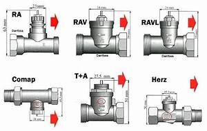 Danfoss Ravl Ventil : danfoss rav klimaanlage und heizung ~ Orissabook.com Haus und Dekorationen