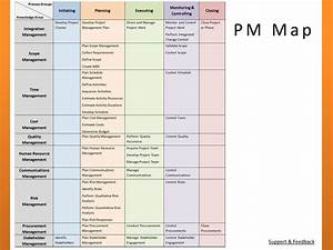 Project Management Processes An In Depth Look At The Pmbok