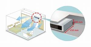 Split-systeme  Klimaanlagen    Mini Kanalger U00e4t