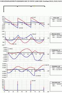 Continuous Beam Analysis