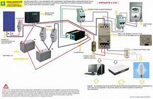 Gallery of realizzazione impianto d 39 antenna digitale terrestre e Schema Impianto Antenna Tv