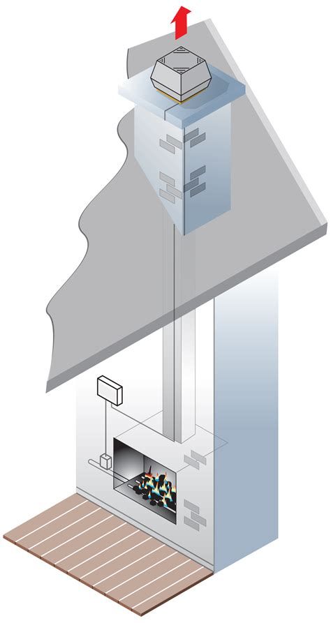 Gas Fireplaces Exodraft Chimney Fans And Waste Heat Recovery