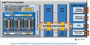 Intel HD Graphics 530 Has 24 Execution Units - Intel gen9 ...