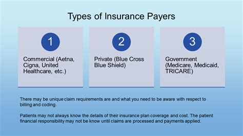 These codes were developed to make sure that there is a consistent and reliable way for health insurance companies to process claims from healthcare providers and pay for health services. FREE MEDICAL BILLING TRAINING - Practical Free Online Medical Billing and Coding Course