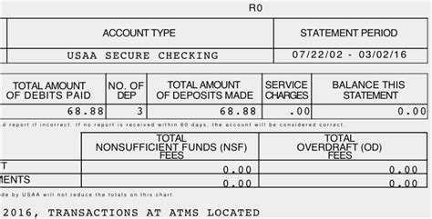 direct deposit form template professional