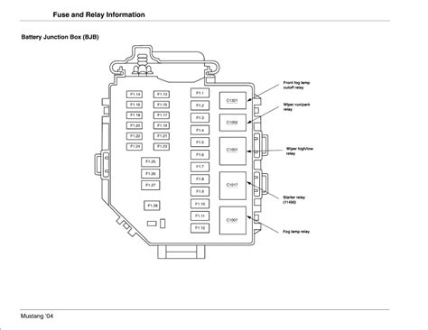 2007 m2 freightliner hvac wiring diagram