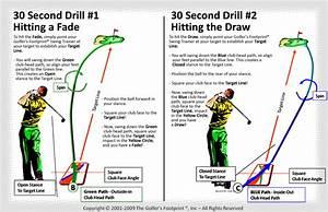 Golf Swing Diagram