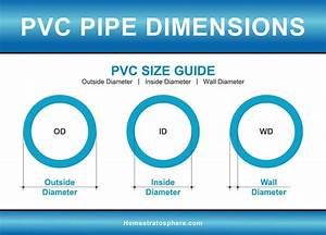 Pvc Pipe Fittings Sizes And Dimensions Guide Diagrams