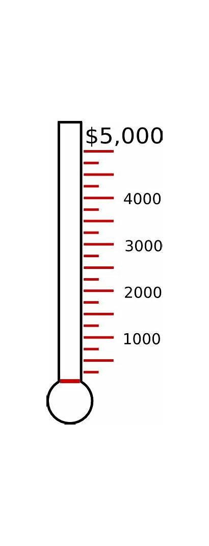 Thermometer Clip 5000 Clipart Clker