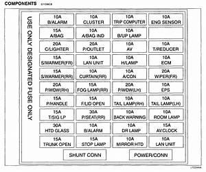 2004 Kium Amanti Fuse Box Diagram