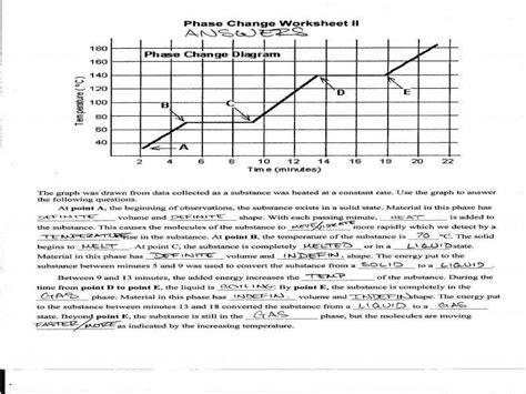 phase changes worksheet homeschooldressage