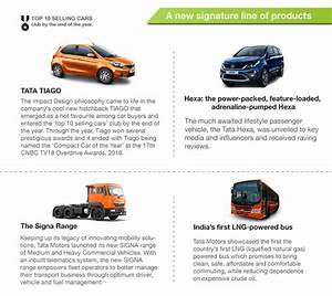 2016: The Year that Was for Tata Motors | Tata Motors Limited