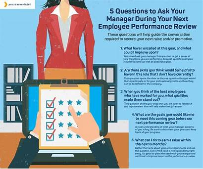 Questions Ask Manager Performance Employee Evaluation Promotion