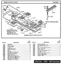 Club Car Manual Wire Diagram by 1997 Club Car 48v Forward And Switch Wiring