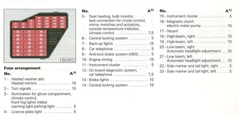 1998 Audi A4 Fuse Diagram by Mk1 Fuse Box Location Wiring Library
