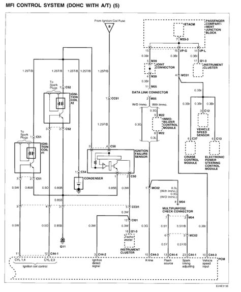 similiar 2004 hyundai sonata ignition system keywords 2004 hyundai sonata wiring diagram 2004 hyundai sonata wiring diagram