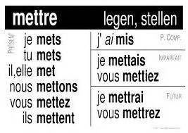 Chapter 7 Congujation Of The Verb Mettre  French Final Project  Pinterest  The Verb And The