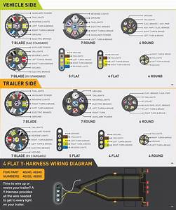 7 Blade To 4 Flat Adapter Wiring Diagram Gallery