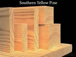 southern yellow pine syp