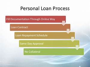 Loans for unemployed outstanding finance for your for No documentation personal loan