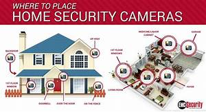 Guide For Placing Your Home Security Cameras