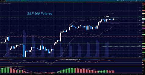 sp  futures update trading outlook september    market