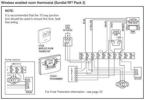 Sundial Electric Furnace - Facias