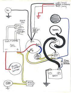 Wiring Diagram Dyna Bobber by Harley Davidson Shovelhead Wiring Diagram Motorcycle