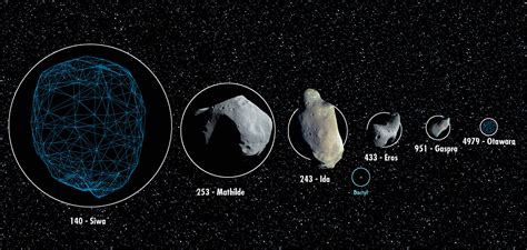Planets Asteroids Comets Worksheets - Pics about space