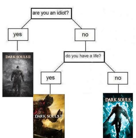 Souls Meme 20 Souls Memes That Are Lit As A Bonfire Dorkly Post