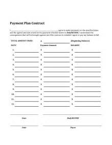 Payment Plan Agreement Template Free