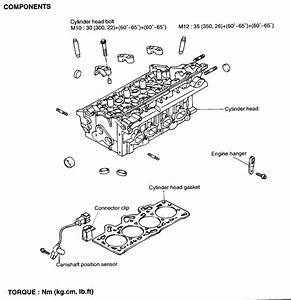 Hyundai Xg350 Engine Diagram Cylinder Html