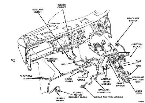 Dodge Ram Suddenly Developed