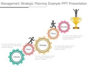 PowerPoint Presentation Strategic Planning Management
