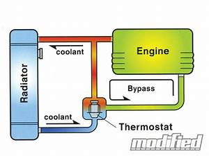 What Is The Function Of Thermostat In Cooling System Of An