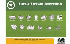 What Is Single Stream  Recycling