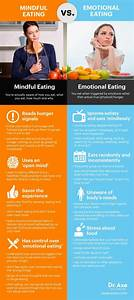 mindful maintain a healthy weight appetite dr axe