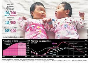 one-child policy | Peace and Freedom