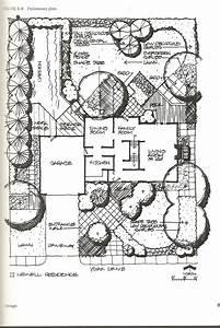 Basic Landscape Design  Simple Steps For Planning Your Garden  Large Or Small