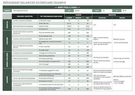 balanced scorecard examples  templates smartsheet