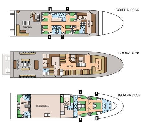 Deck Plans 2011 by M V Galapagos Sky Deck Plans Galapagos Diving Cruise