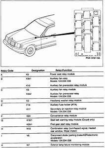I Have A 1995 E320  I Have Been Having Problems With The