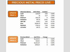Precious Metal Prices Live Update Precious Metal Prices