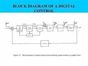 Distributed Control System Block Diagram  U2013 Powerking Co