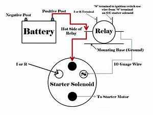Chevy 350 Small Block Starter Solenoid Wiring Diagram - Database