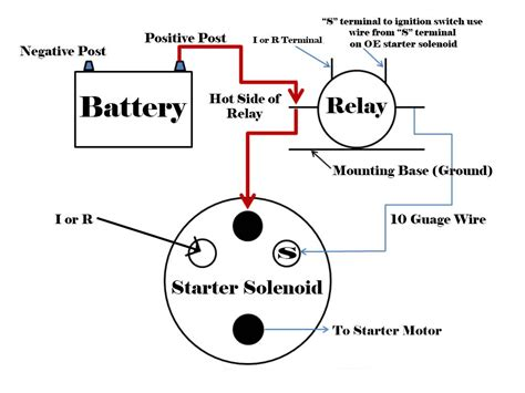 chevy starter solenoid wiring diagram -  ZoneAlarm Results | Chevrolet Starter Solenoid Wiring Diagram For Older |  | ZoneAlarm Safe Search