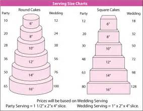 wedding cake servings cake serving sizes cake ideas rock cakes and cake servings