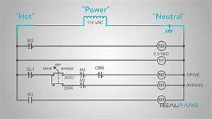 What Is Ladder Logic